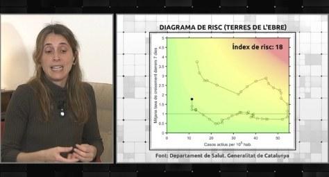 Clara Prats, investigadora del Grup de Recerca Biocom i professora de la UPC